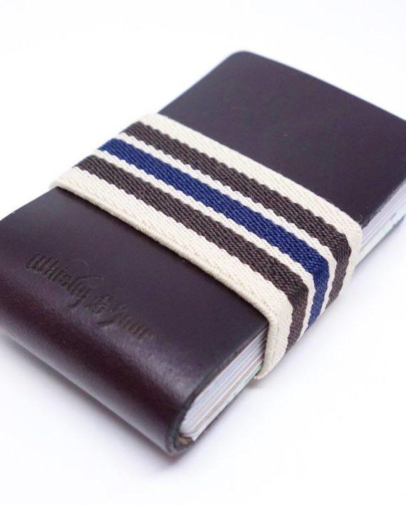 Most minimalistic wallet